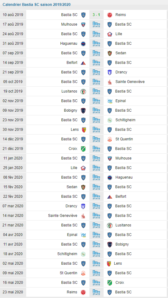 Calendrier Om 2020.Calendrier Du Sporting En National 2 Groupe A